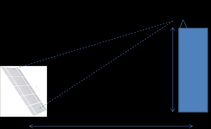 Figure 2: Camera and heliostat positions during optical analysis.