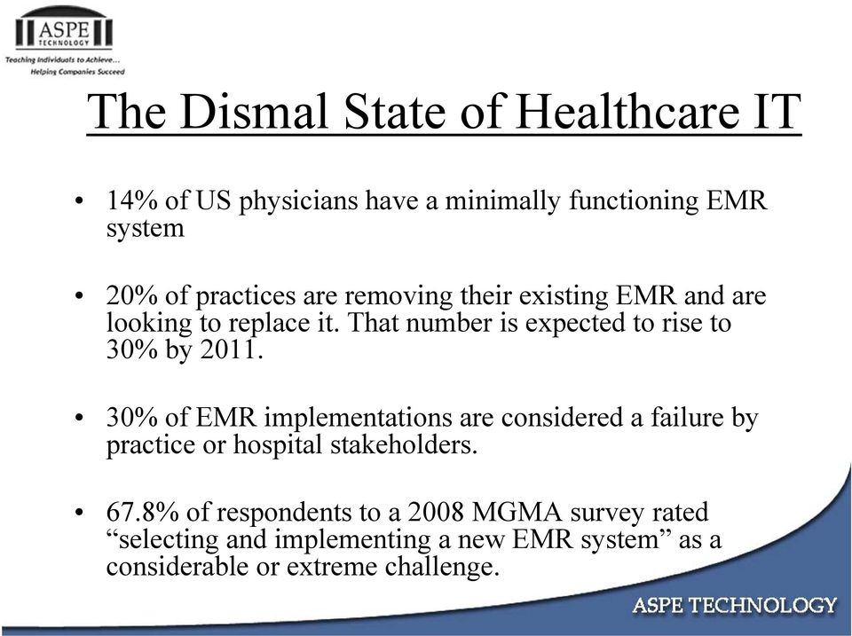 30% of EMR implementations are considered a failure by practice or hospital stakeholders. 67.