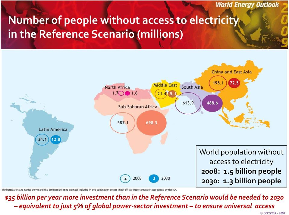3 billion people $35 billion per year more investment than in the Reference Scenario