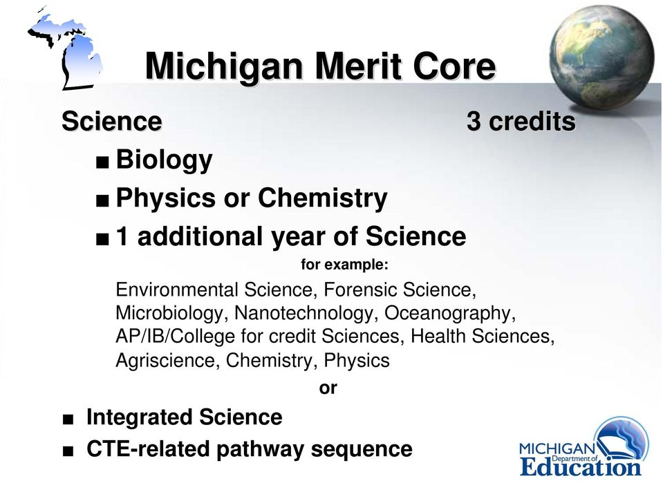 Microbiology, Nanotechnology, Oceanography, AP/IB/College for credit Sciences,