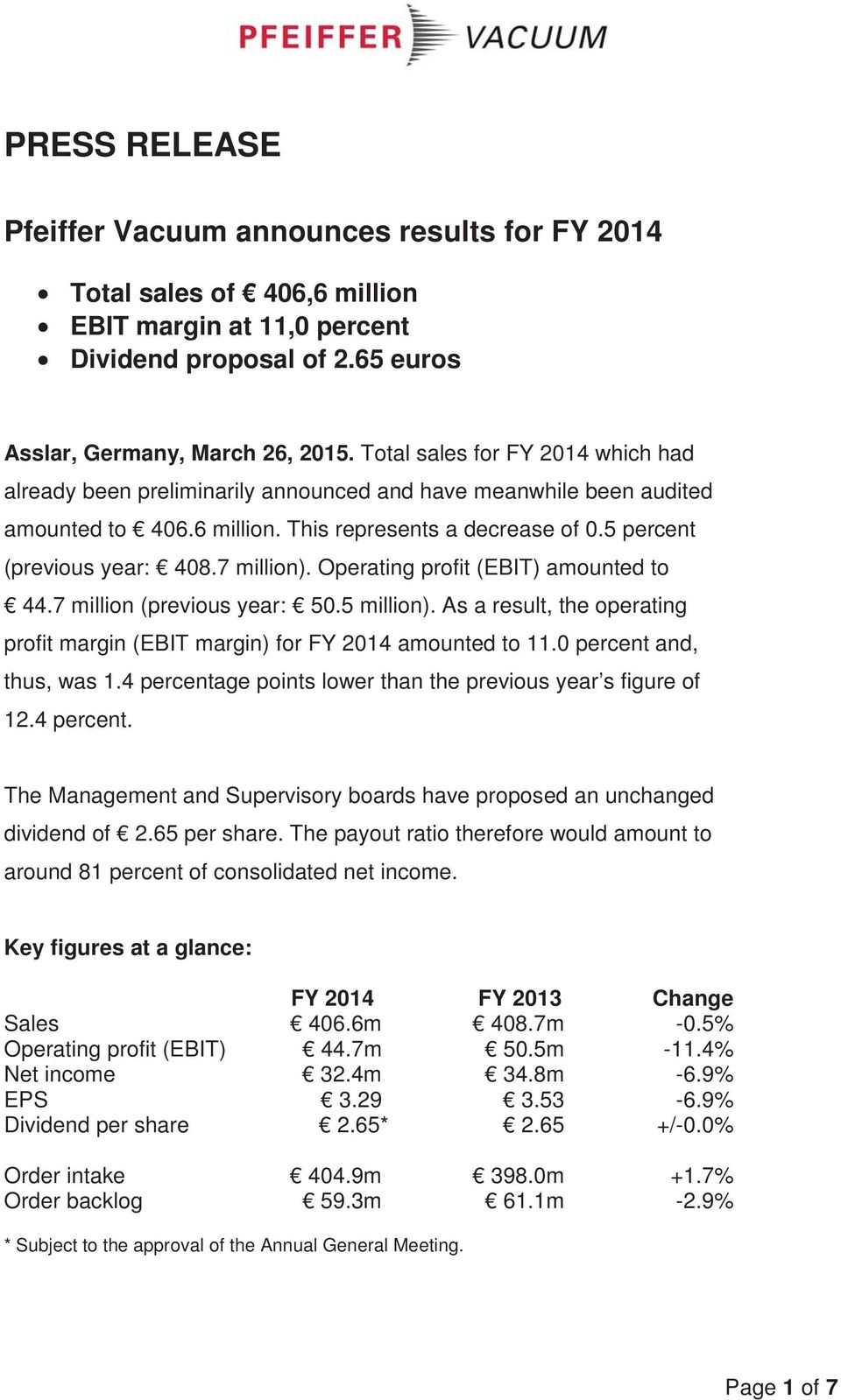 7 million). Operating profit (EBIT) amounted to 44.7 million (previous year: 50.5 million). As a result, the operating profit margin (EBIT margin) for FY 2014 amounted to 11.