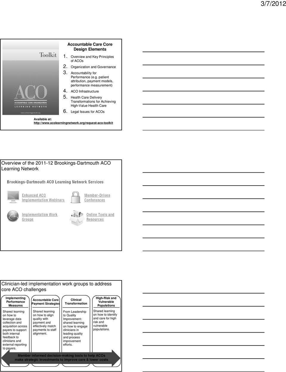org/request-aco-toolkit Overview of the 2011-12 Brookings-Dartmouth ACO Learning Network Clinician-led implementation work groups to address core ACO challenges Implementing Performance Measures
