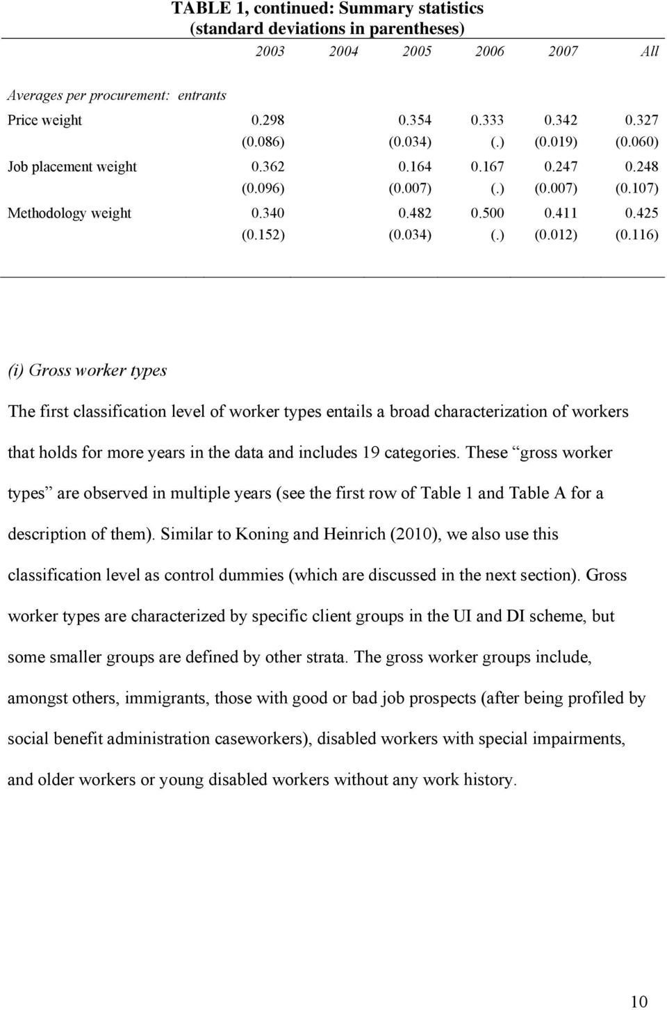116) (i) Gross worker types The first classification level of worker types entails a broad characterization of workers that holds for more years in the data and includes 19 categories.