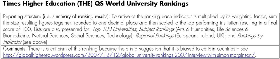 Lists are also presented for: Top 100 Universities; Subject Rankings (Arts & Humanities, Life Sciences & Biomedicine, Natural Sciences, Social Sciences, Technology); Regional Rankings (European,