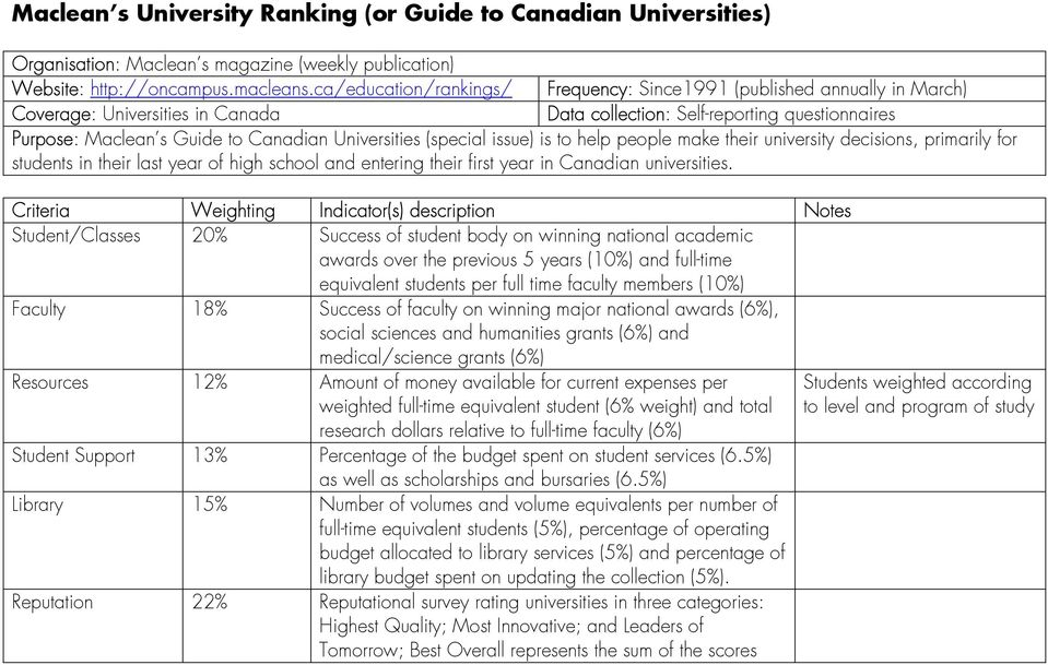 Universities (special issue) is to help people make their university decisions, primarily for students in their last year of high school and entering their first year in Canadian universities.