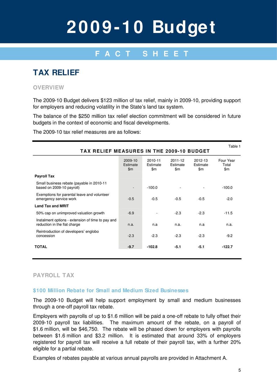 The tax relief measures are as follows: F A C T S H E E T TAX RELIEF MEASURES IN THE BUDGET Table 1 2010-11 2011-12 2012-13 Four Year Total Payroll Tax Small business rebate (payable in 2010-11 based