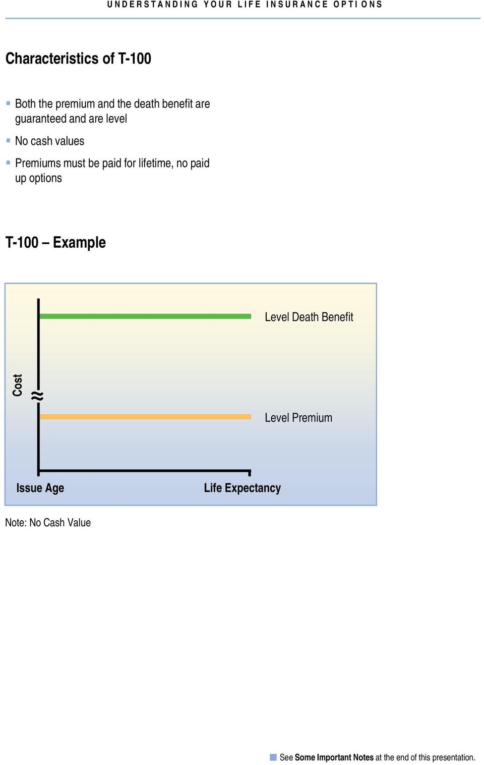 for lifetime, no paid up options T-100 Example Level Death