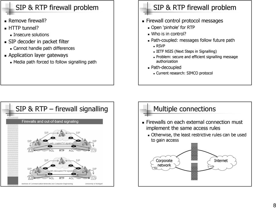 Firewall control protocol messages Open pinhole for RTP Who is in control?