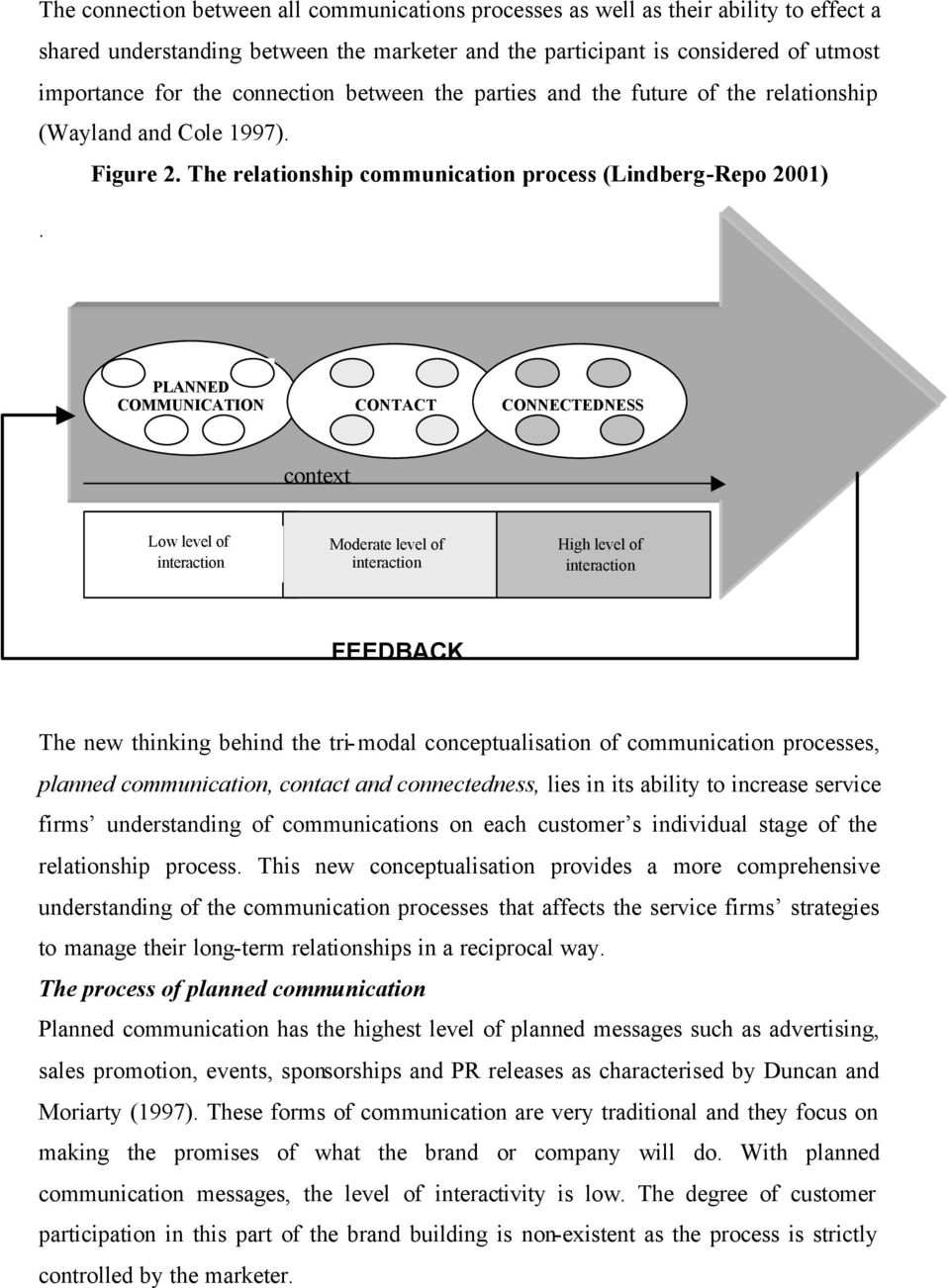 PLANNED COMMUNICATION CONTACT CONNECTEDNESS context Low level of interaction Moderate level of interaction Moderate level of High level of interaction FEEDBACK The new thinking behind the tri-modal