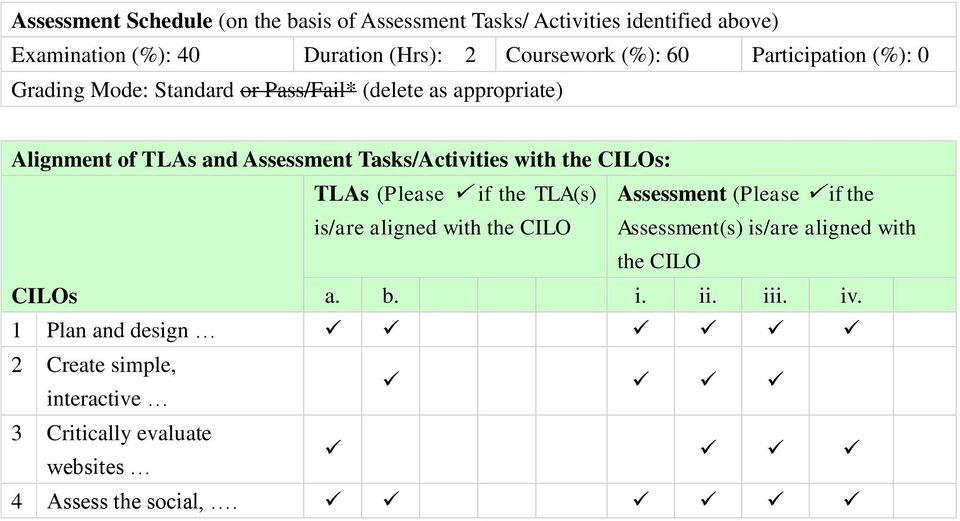 Tasks/Activities with the CILOs: TLAs (Please if the TLA(s) is/are aligned with the CILO Assessment (Please if the Assessment(s) is/are