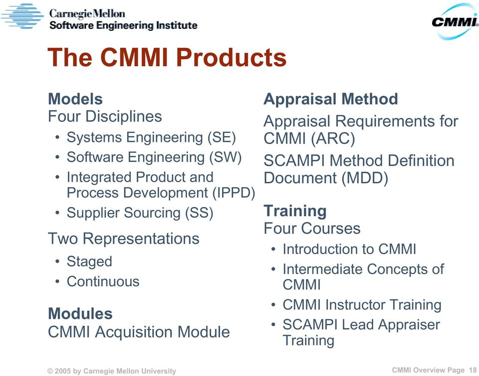 Appraisal Requirements for CMMI (ARC) SCAMPI Method Definition Document (MDD) Training Four Courses Introduction to CMMI