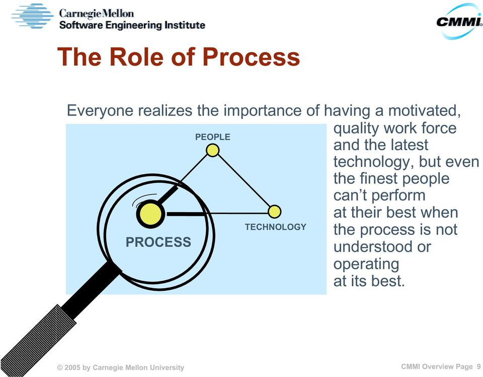 can t perform at their best when TECHNOLOGY the process is not PROCESS