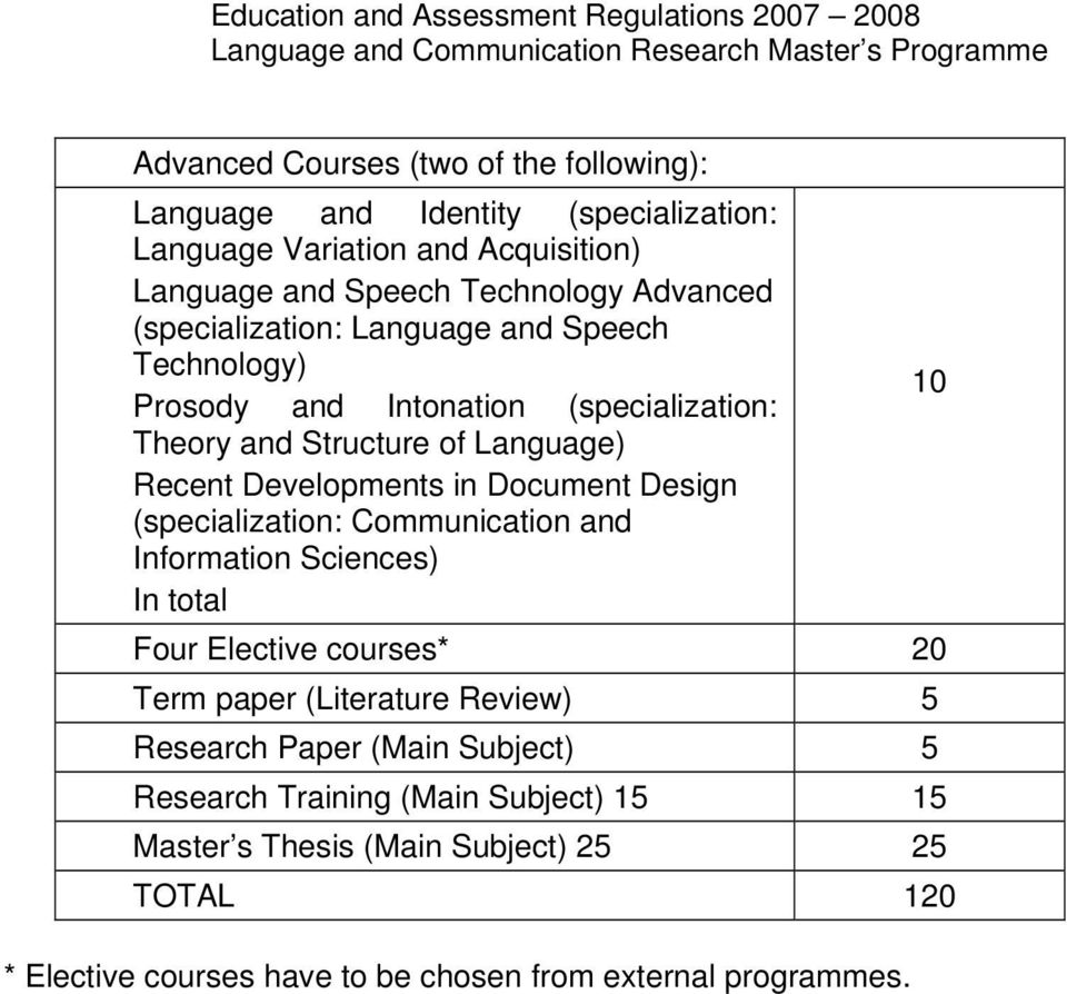 Document Design (specialization: Communication and Information Sciences) In total Four Elective courses* 20 Term paper (Literature Review) Research Paper