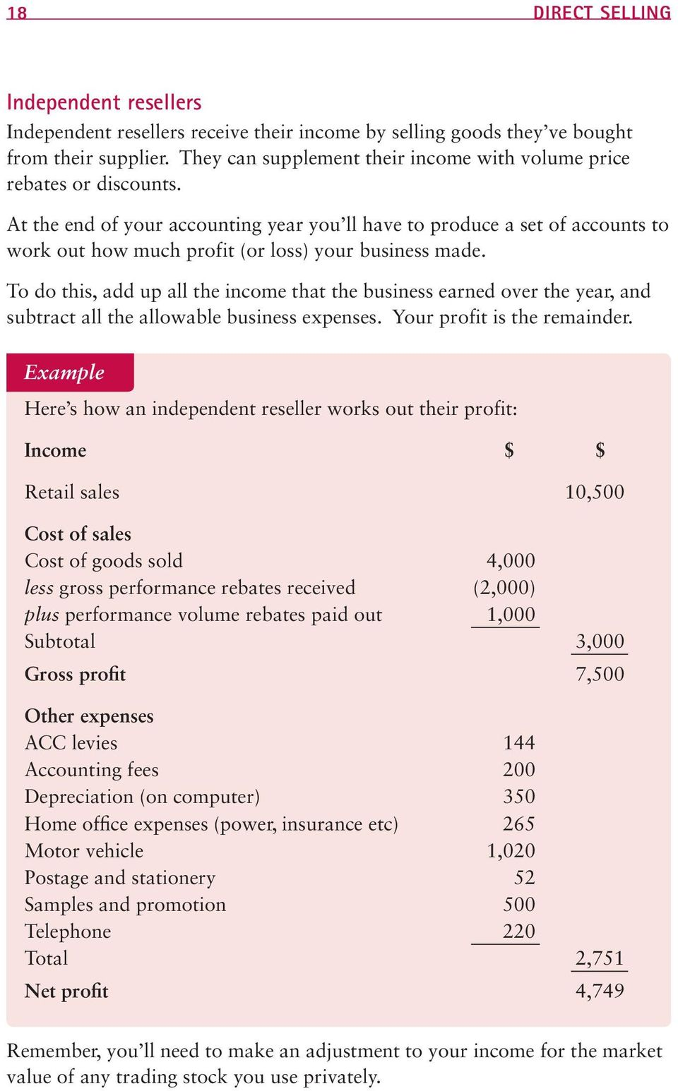 At the end of your accounting year you ll have to produce a set of accounts to work out how much profit (or loss) your business made.