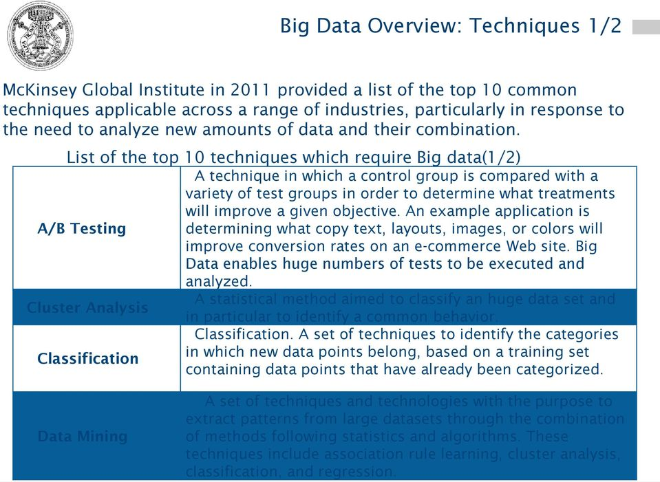 List of the top 10 techniques which require Big data(1/2) A/B Testing Cluster Analysis Classification A technique in which a control group is compared with a variety of test groups in order to