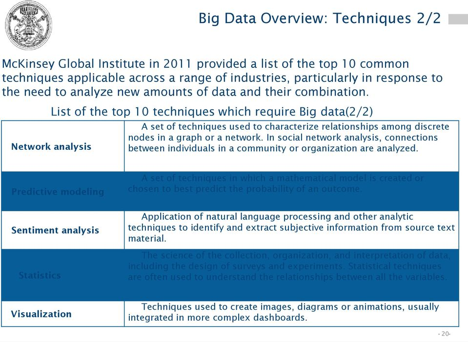 List of the top 10 techniques which require Big data(2/2) Network analysis A set of techniques used to characterize relationships among discrete nodes in a graph or a network.