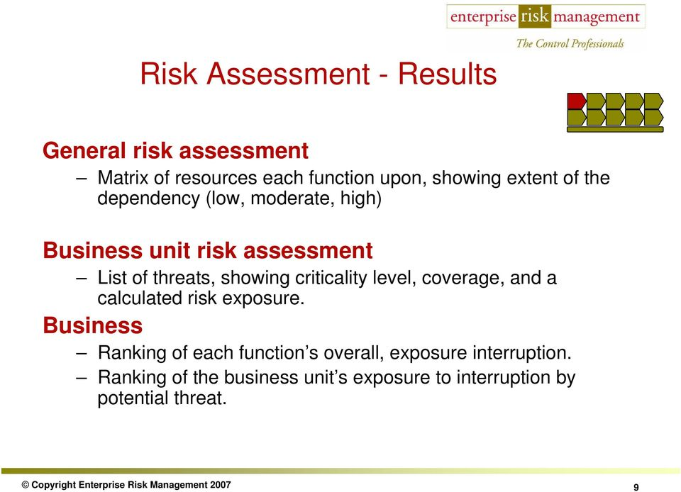 coverage, and a calculated risk exposure. Business Ranking of each function s overall, exposure interruption.