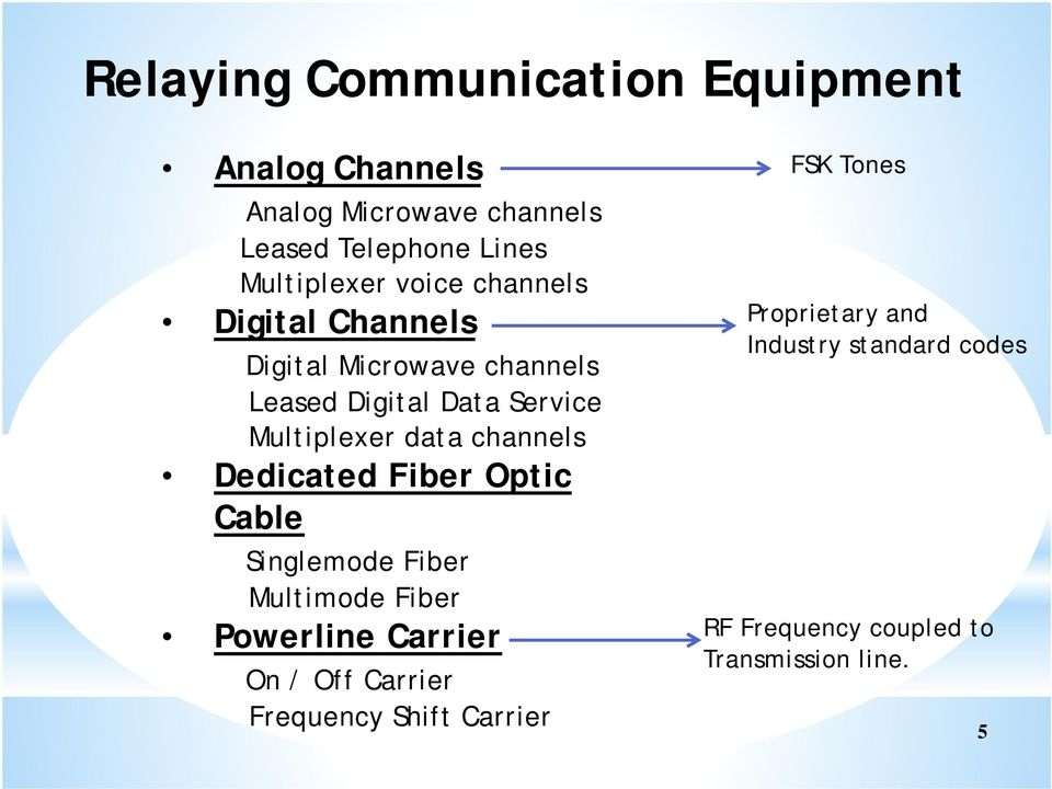 channels Dedicated Fiber Optic Cable Singlemode Fiber Multimode Fiber Powerline Carrier On / Off Carrier