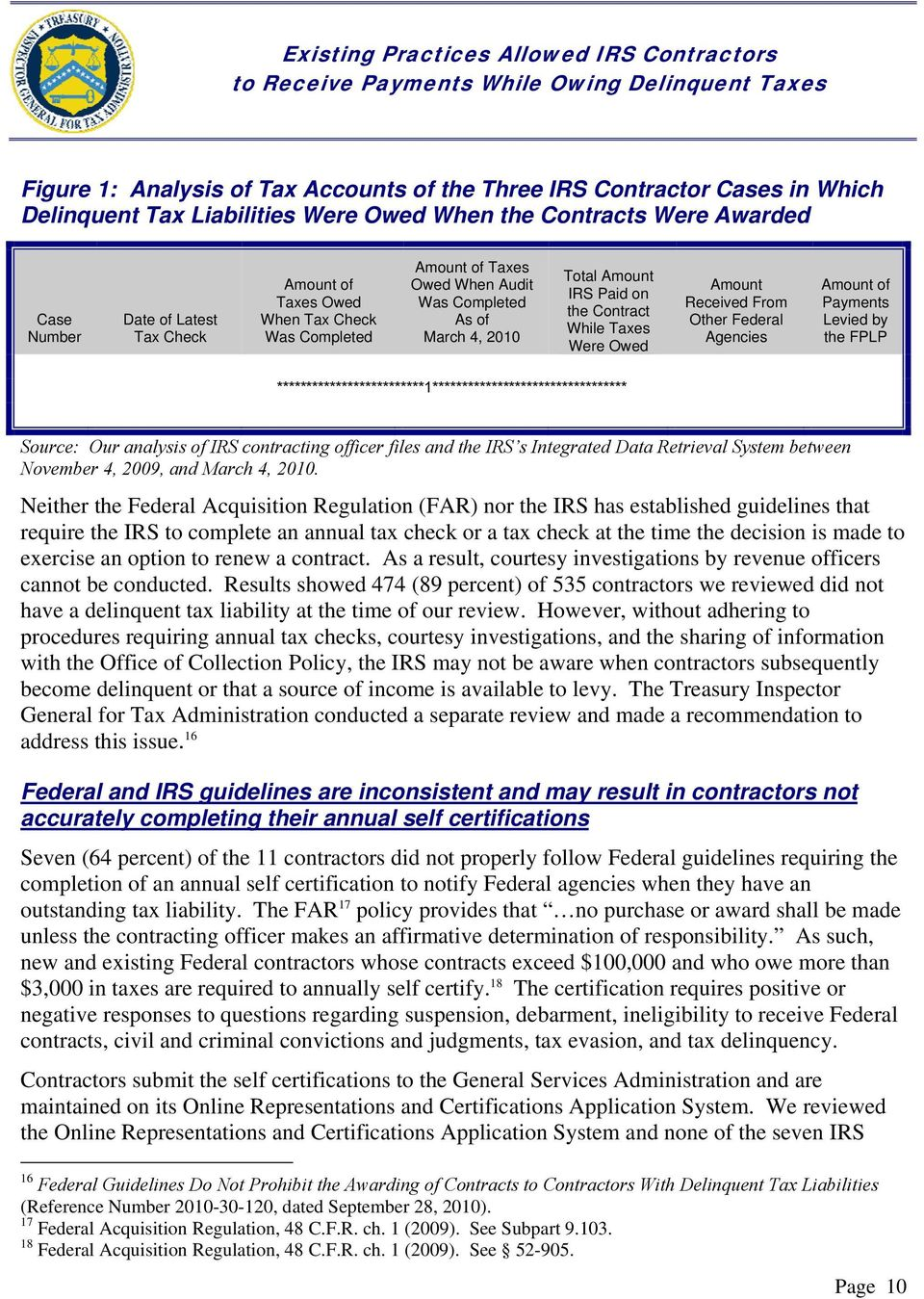 Agencies Amount of Payments Levied by the FPLP *************************1********************************* Source: Our analysis of IRS contracting officer files and the IRS s Integrated Data