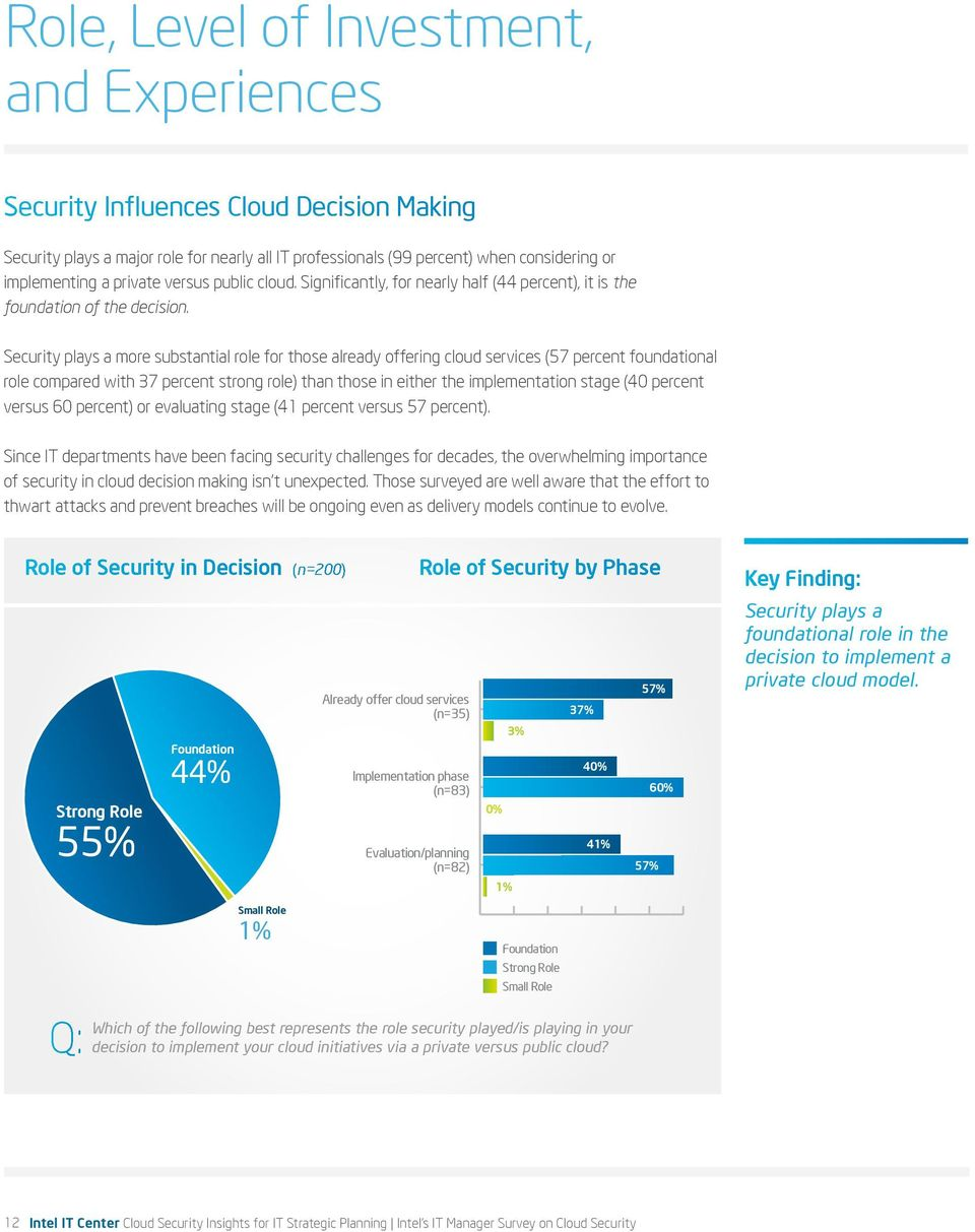 Security plays a more substantial role for those already offering cloud services (57 percent foundational role compared with 37 percent strong role) than those in either the implementation stage (40