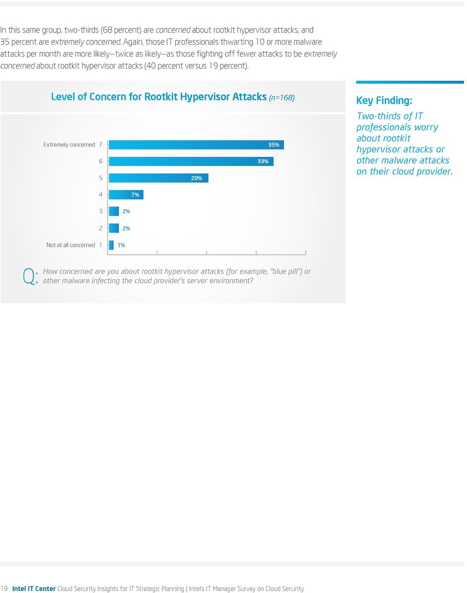 attacks (40 percent versus 19 percent).