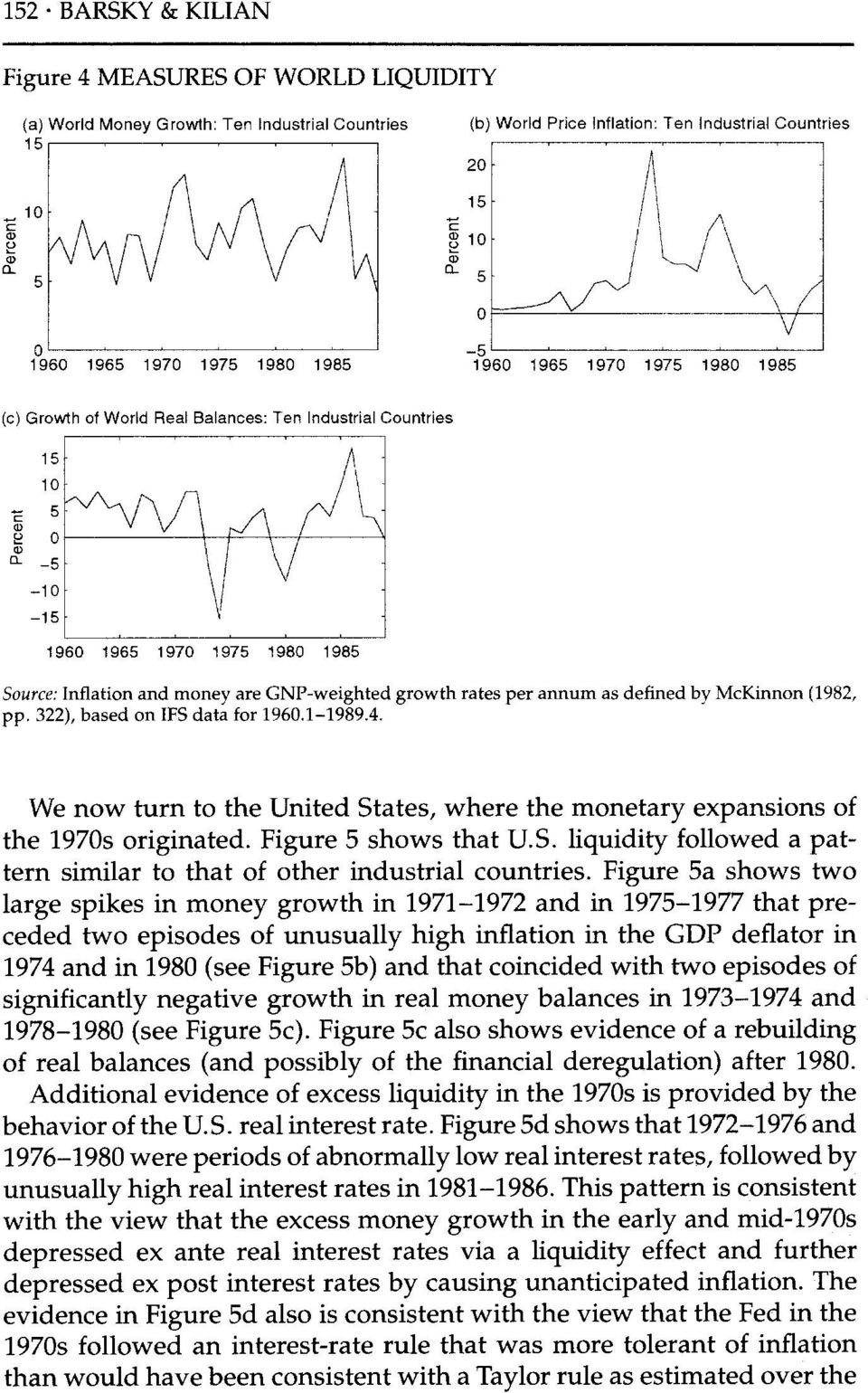 Inflation and money are GNP-weighted growth rates per annum as defined by McKinnon (1982, pp. 322), based on IFS data for 1960.1-1989.4.