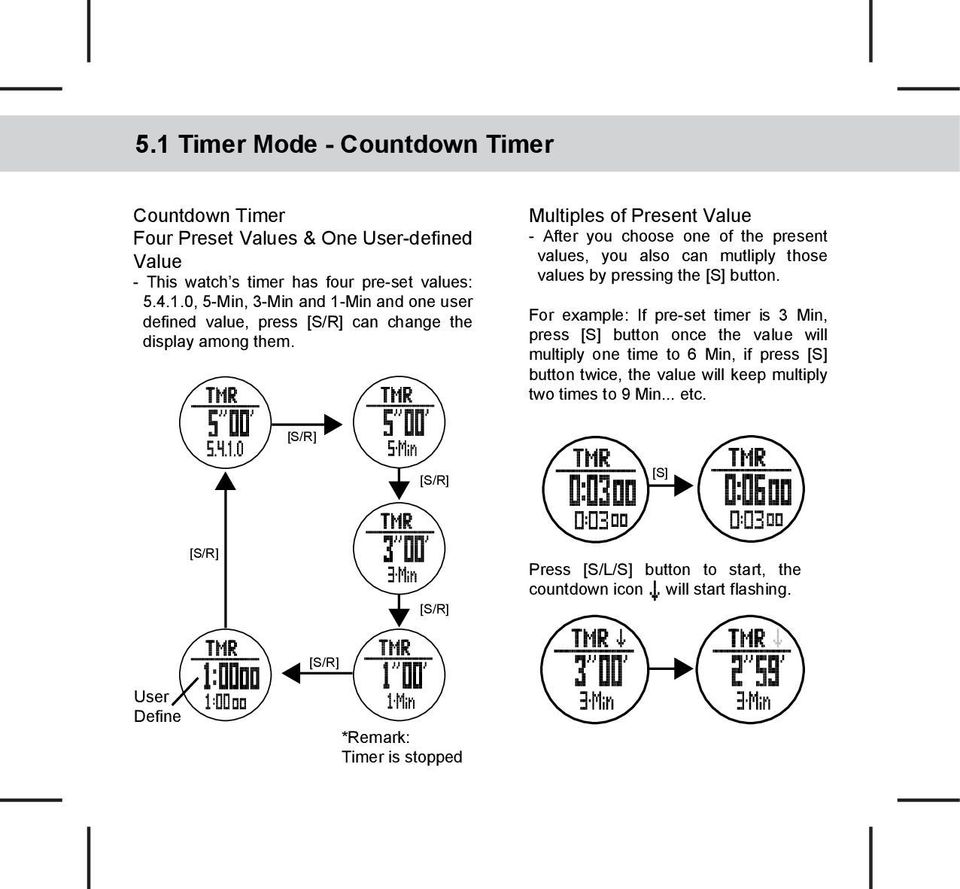 For example: If pre-set timer is 3 Min, press [S] button once the value will multiply one time to 6 Min, if press [S] button twice, the value will keep multiply two