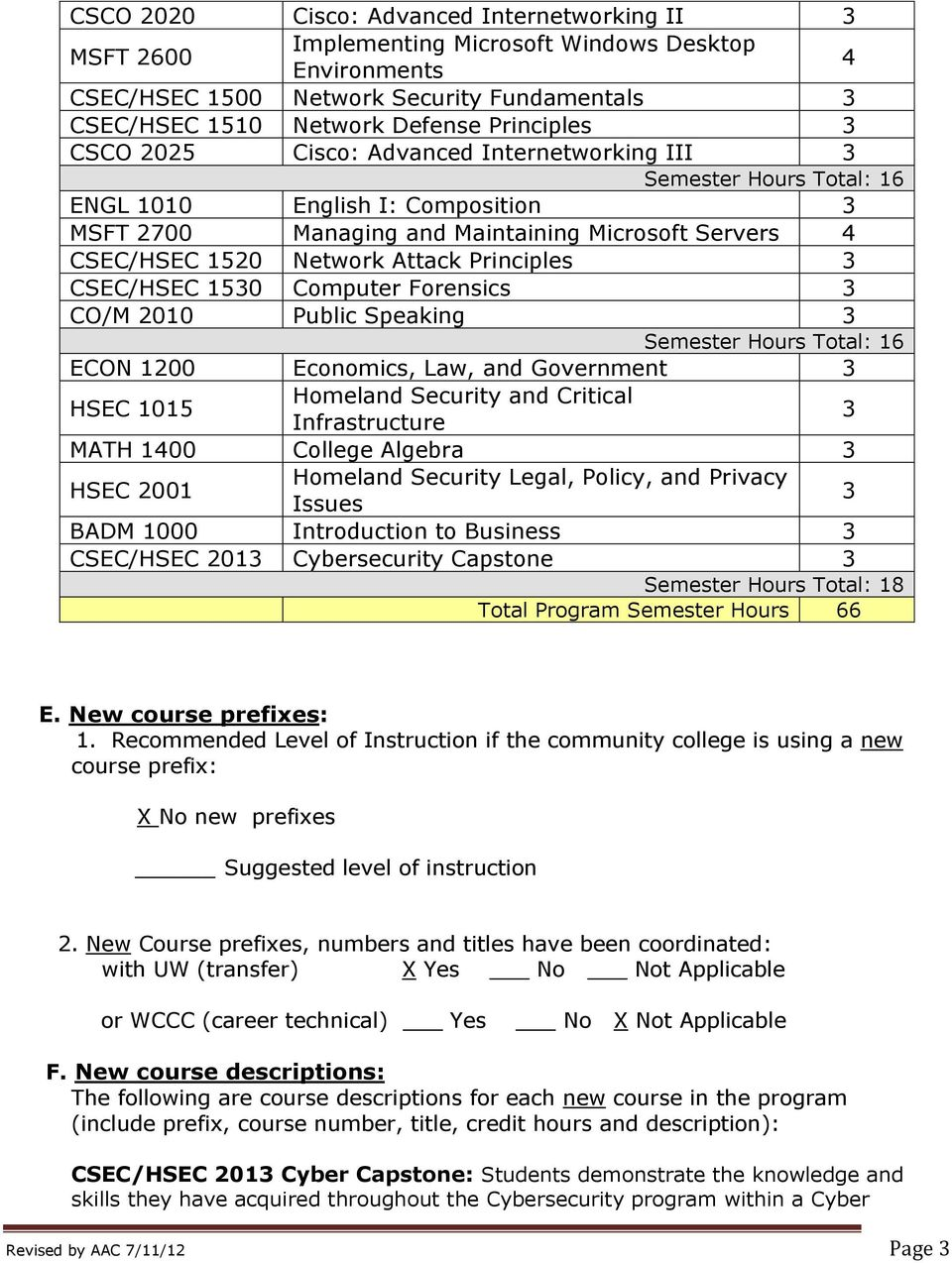 Principles 3 CSEC/HSEC 1530 Computer Forensics 3 CO/M 2010 Public Speaking 3 Semester Hours Total: 16 ECON 1200 Economics, Law, and Government 3 HSEC 1015 Homeland Security and Critical