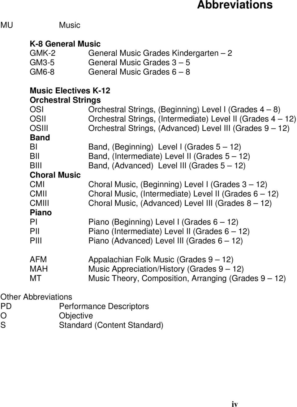 (Grades 5 12) BII Band, (Intermediate) Level II (Grades 5 12) BIII Band, (Advanced) Level III (Grades 5 12) Choral Music CMI Choral Music, (Beginning) Level I (Grades 3 12) CMII Choral Music,