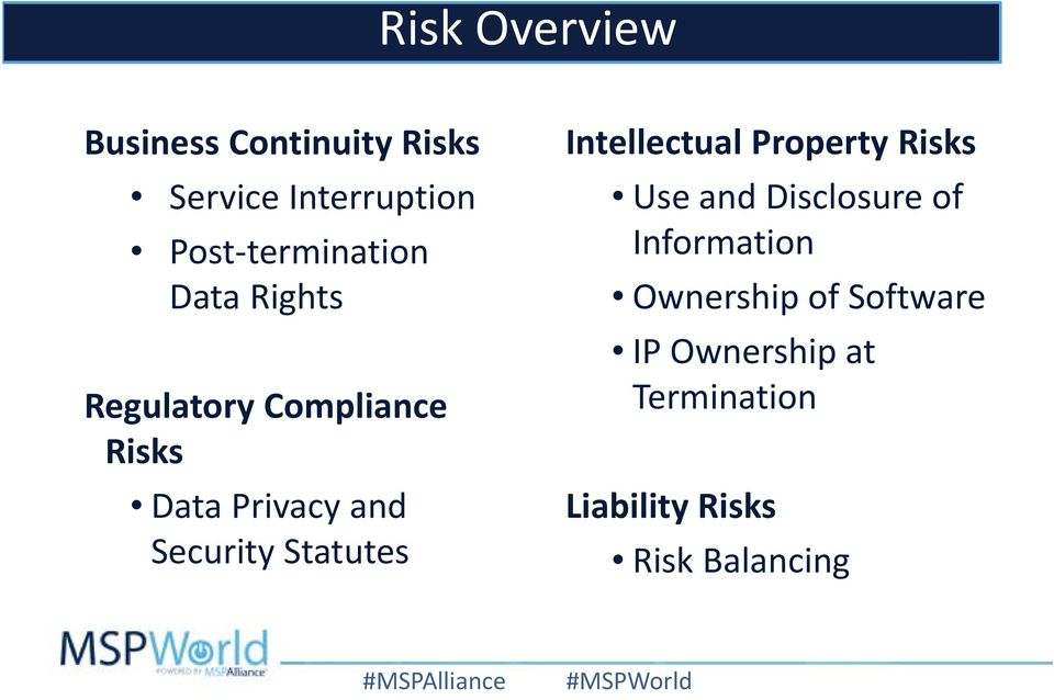 Security Statutes Intellectual Property Risks Use and Disclosure of