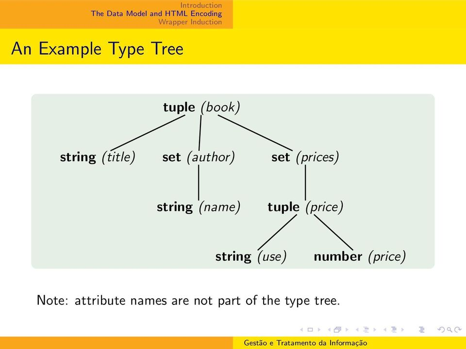(name) tuple (price) string (use) number