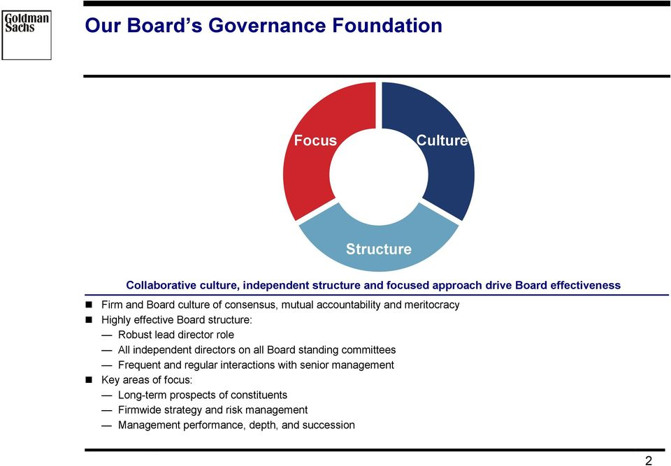 lead director role All independent directors on all Board standing committees Frequent and regular interactions with senior management