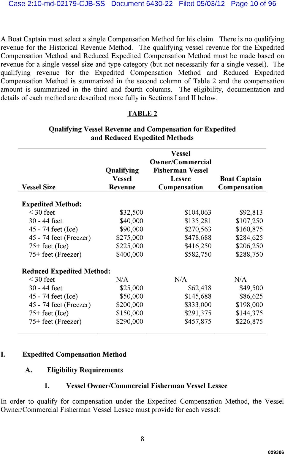 The qualifying vessel revenue for the Expedited Compensation Method and Reduced Expedited Compensation Method must be made based on revenue for a single vessel size and type category (but not