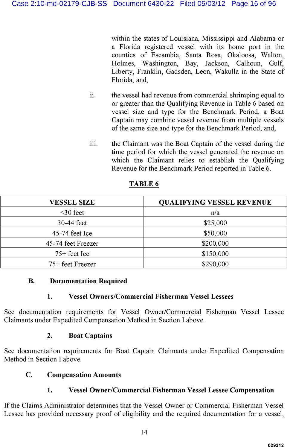 the vessel had revenue from commercial shrimping equal to or greater than the Qualifying Revenue in Table 6 based on vessel size and type for the Benchmark Period, a Boat Captain may combine vessel