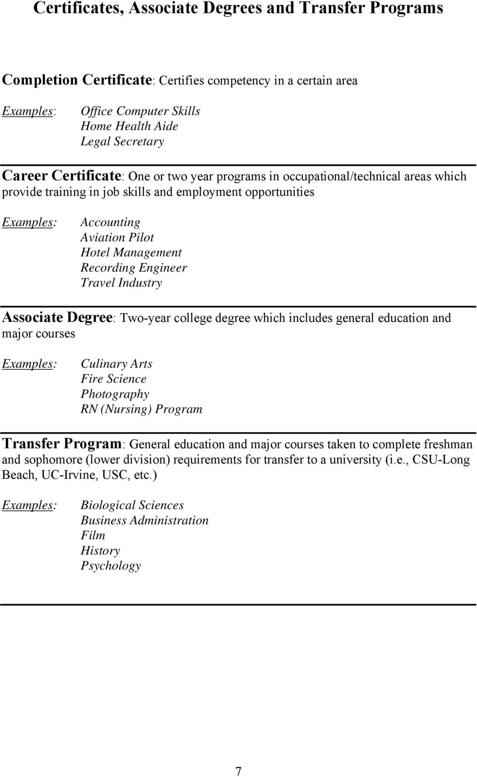 Engineer Travel Industry Associate Degree: Two-year college degree which includes general education and major courses Examples: Culinary Arts Fire Science Photography RN (Nursing) Program Transfer