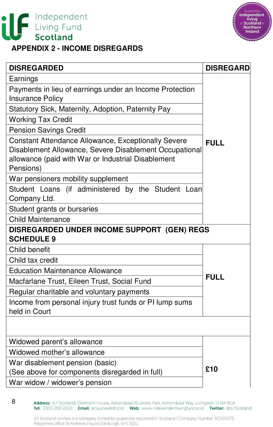 pensioners mobility supplement Student Loans (if administered by the Student Loan Company Ltd.