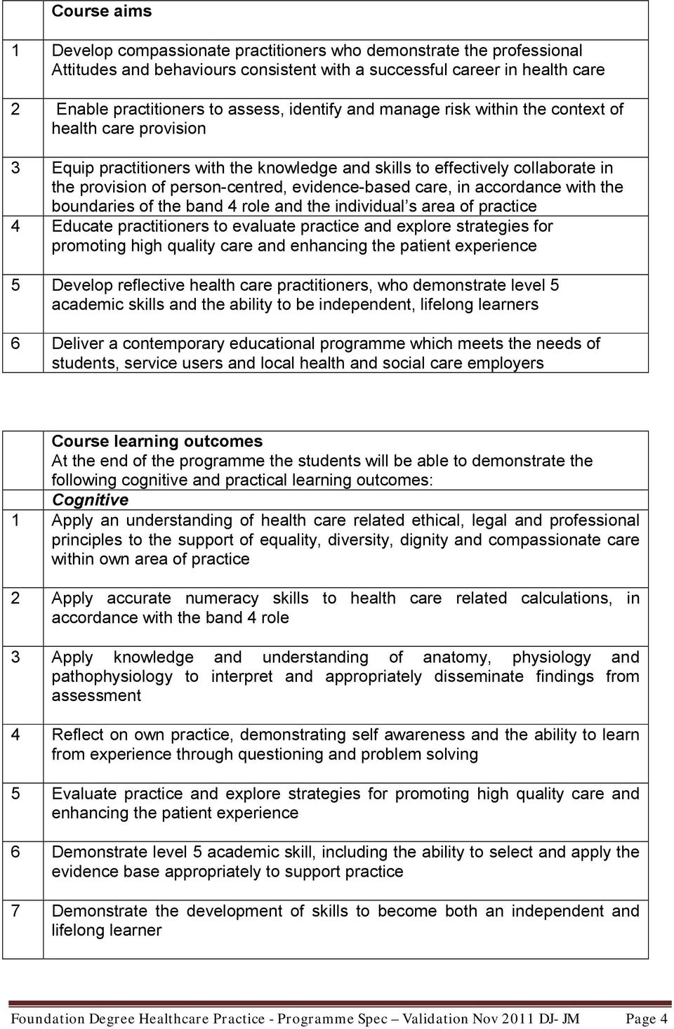 care, in accordance with the boundaries of the band 4 role and the individual s area of practice 4 Educate practitioners to evaluate practice and explore strategies for promoting high quality care