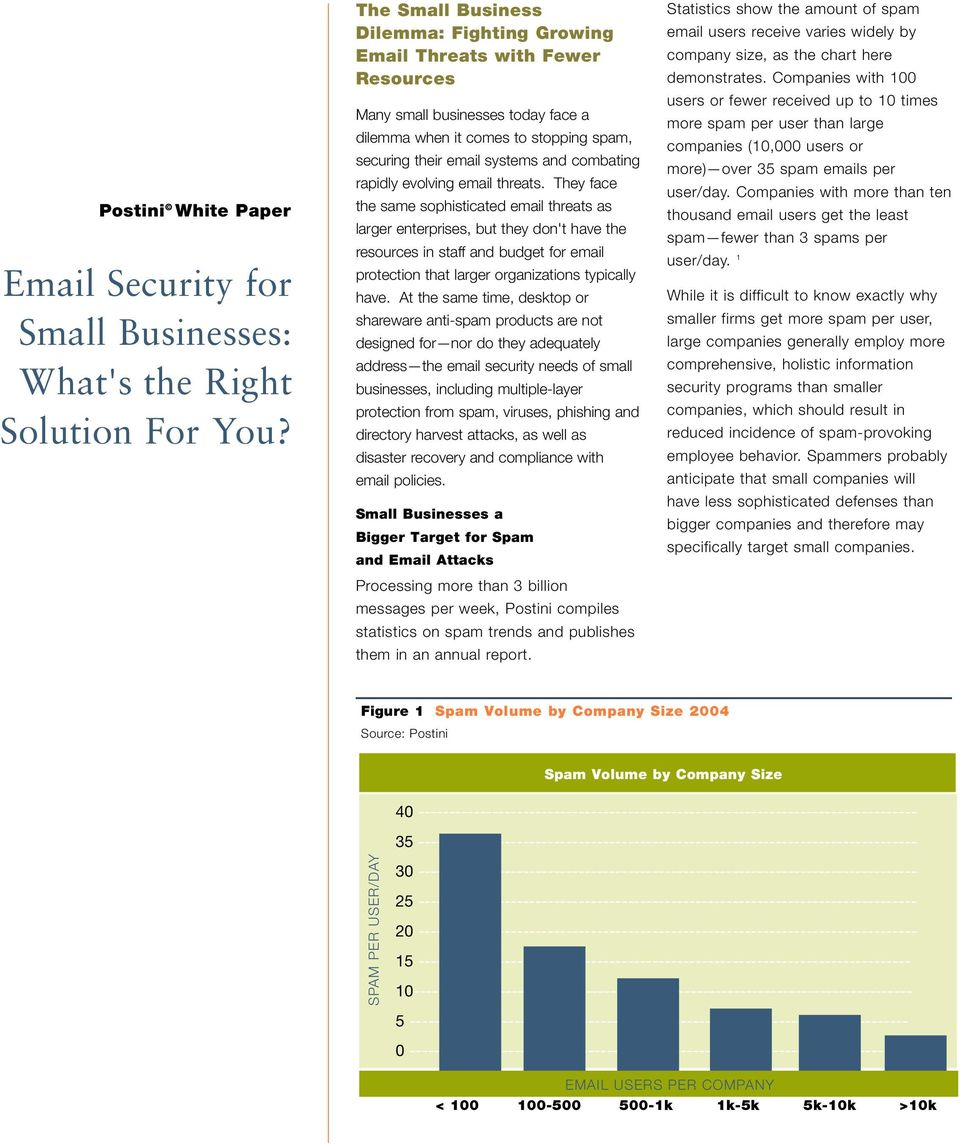 rapidly evolving email threats.