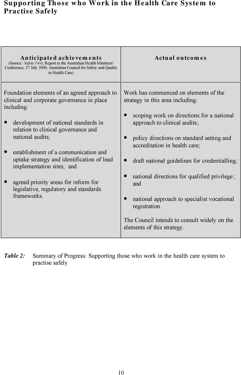 relation to clinical governance and national audits; establishment of a communication and uptake strategy and identification of lead implementation sites; and agreed priority areas for reform for