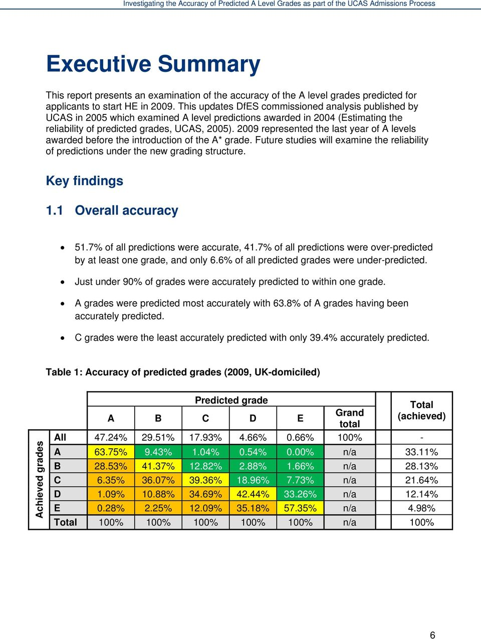 2009 represented the last year of A levels awarded before the introduction of the A* grade. Future studies will examine the reliability of predictions under the new grading structure. Key findings 1.