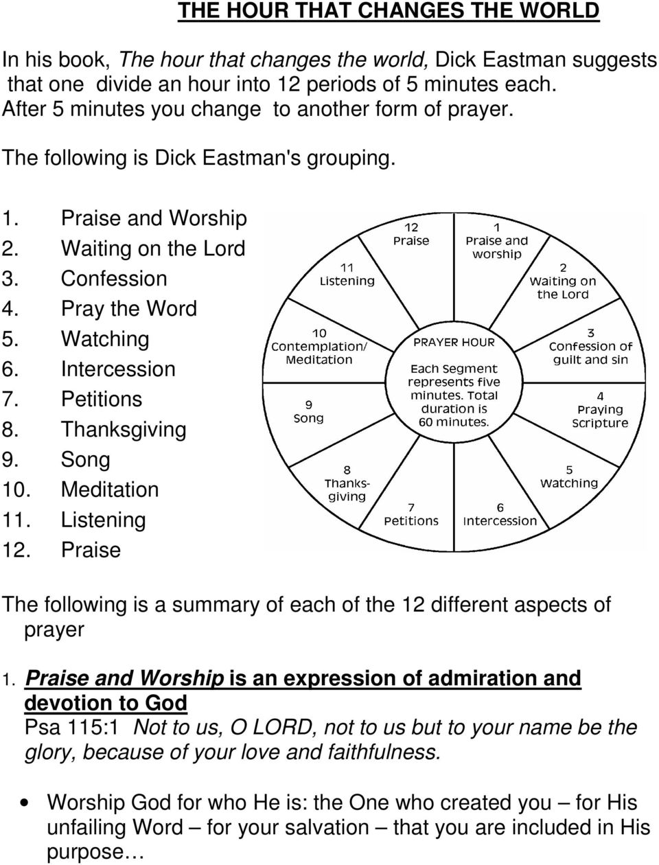 Intercession 7. Petitions 8. Thanksgiving 9. Song 10. Meditation 11. Listening 12. Praise The following is a summary of each of the 12 different aspects of prayer 1.