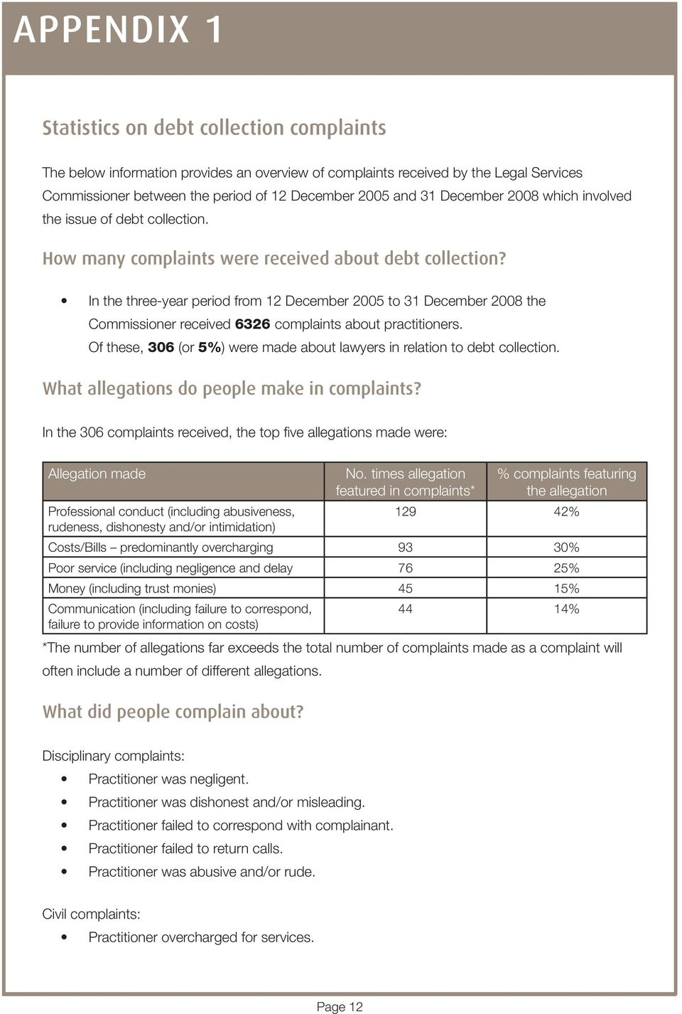 In the three-year period from 12 December 2005 to 31 December 2008 the Commissioner received 6326 complaints about practitioners.
