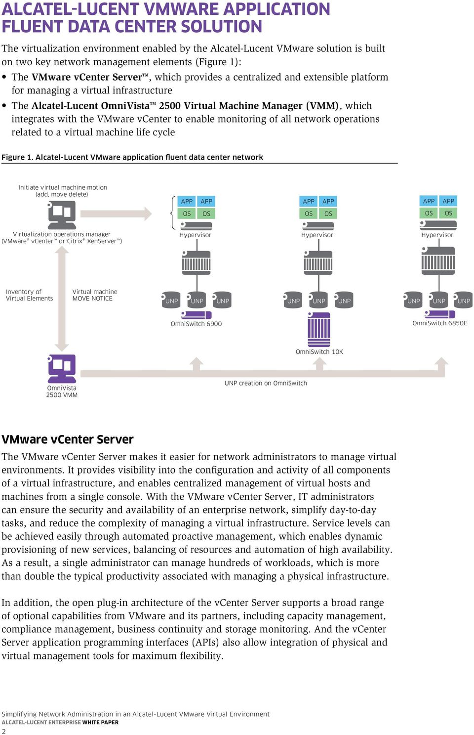 with the VMware vcenter to enable monitoring of all network operations related to a virtual machine life cycle Figure 1.