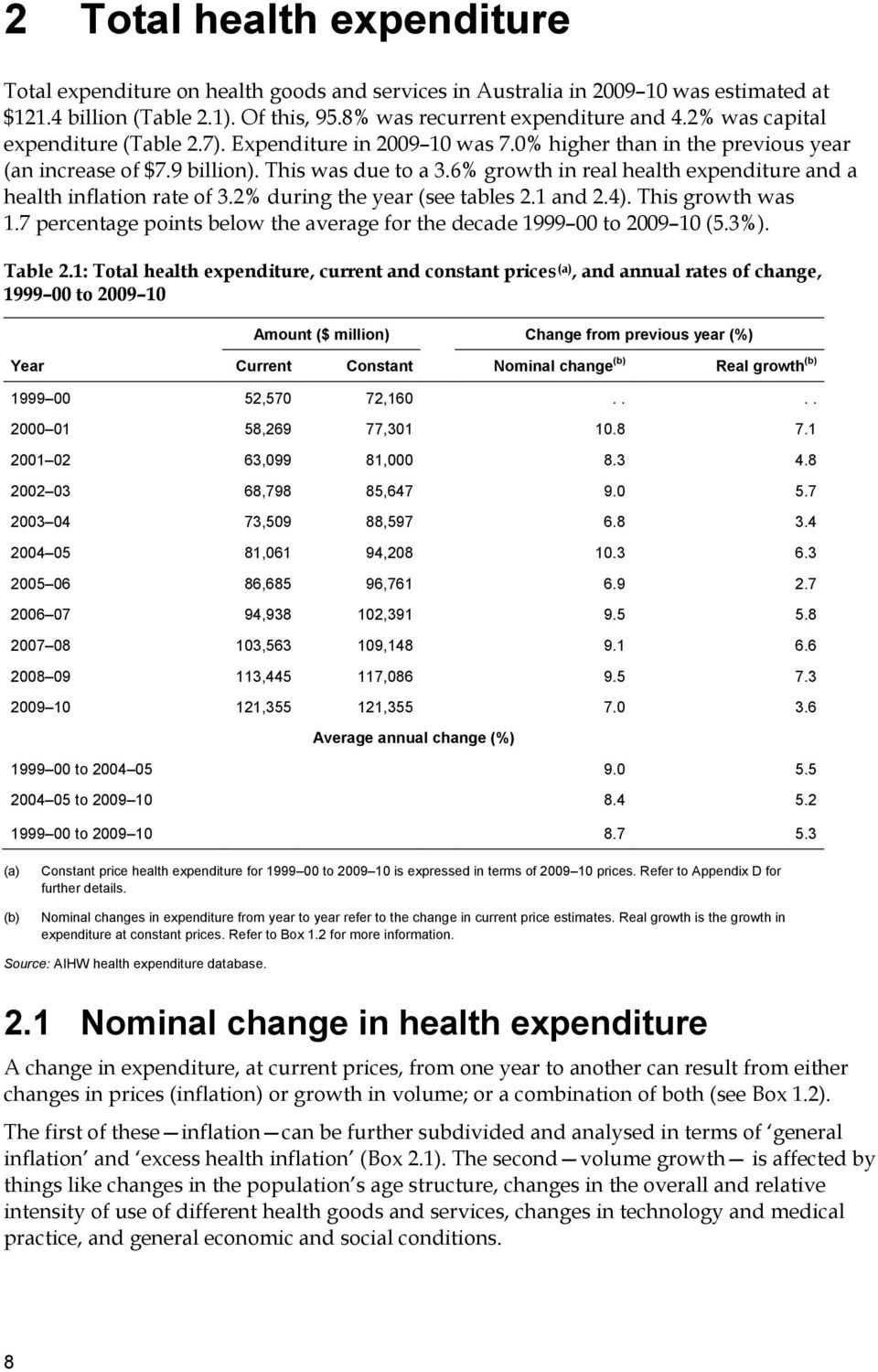 6% growth in real health expenditure and a health inflation rate of 3.2% during the year (see tables 2.1 and 2.4). This growth was 1.
