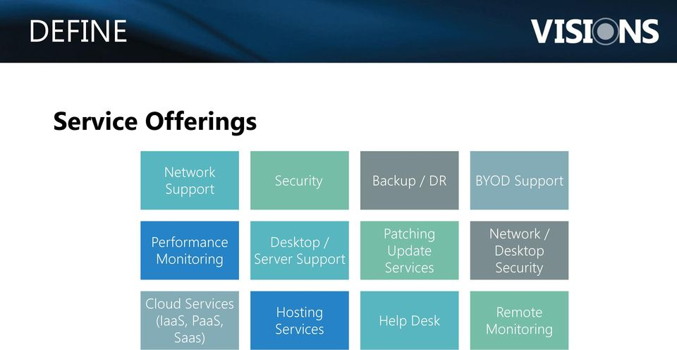 Patching Update Services Network / Desktop Security Cloud