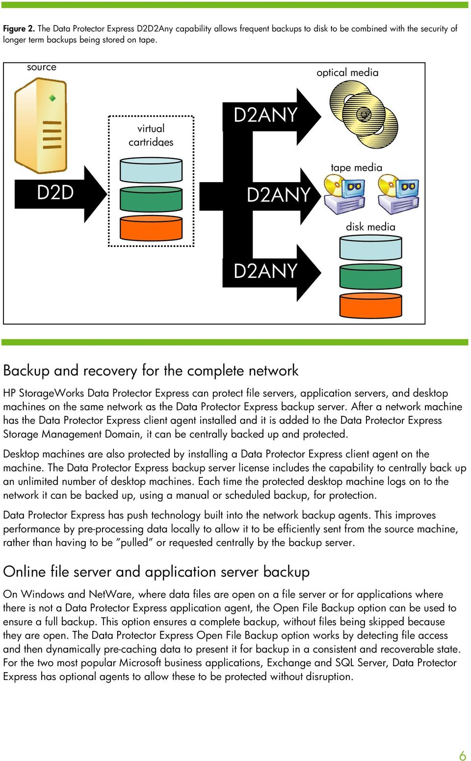 application servers, and desktop machines on the same network as the Data Protector Express backup server.