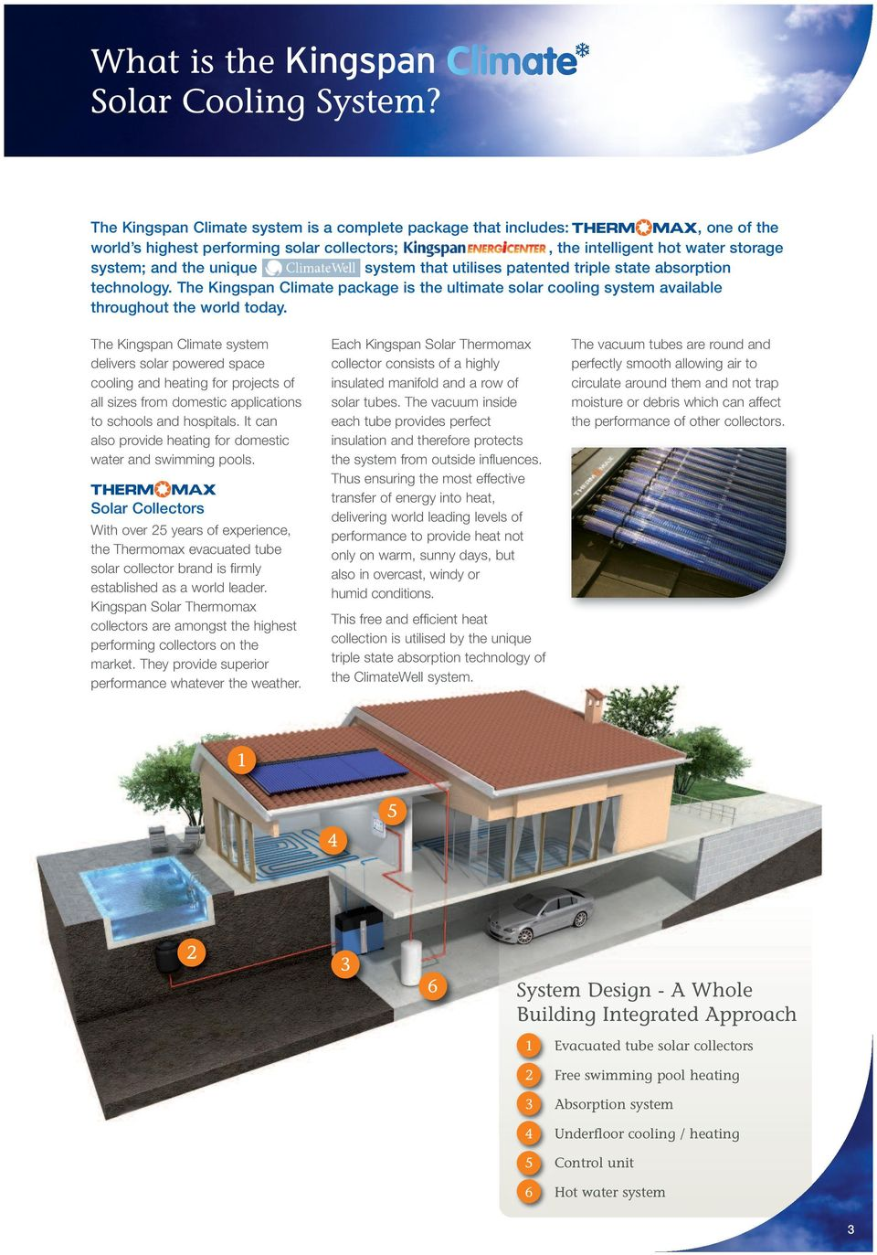utilises patented triple state absorption technology. The Kingspan Climate package is the ultimate solar cooling system available throughout the world today.