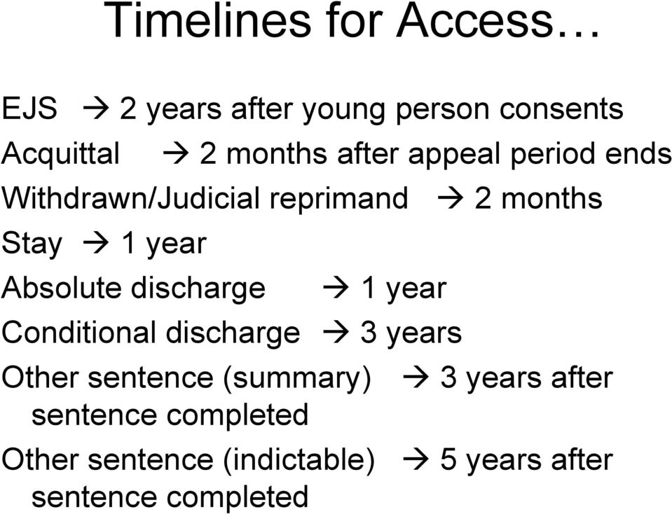 Absolute discharge 1 year Conditional discharge 3 years Other sentence (summary) 3