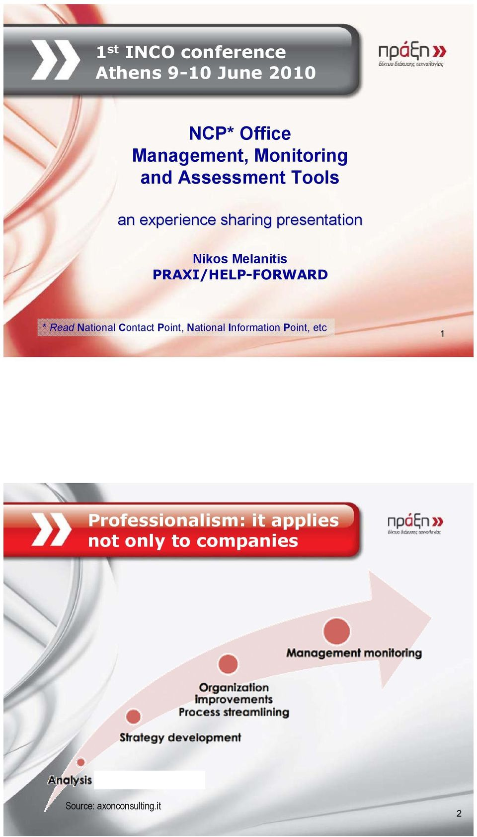 PRAXI/HELP-FORWARD * Read National Contact Point, National Information Point,