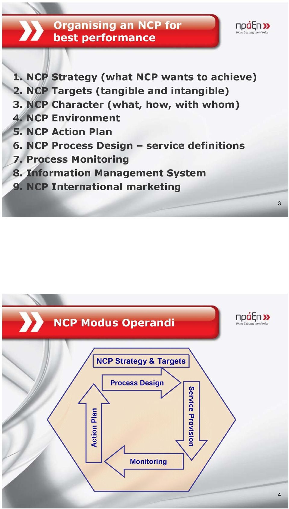 NCP Action Plan 6. NCP Process Design service definitions 7. Process Monitoring 8.